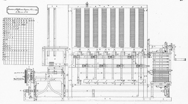 Difference Engine 9000Simple CPU design